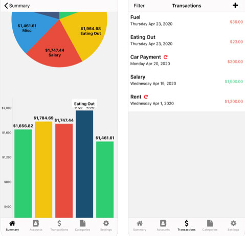 Puffin Finance app to manage your finances